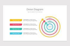 Onion Diagram PowerPoint Template Lorem Ipsum, Onion, Diagram, Chart, Graphics, Templates, Prints, Stencils, Graphic Design