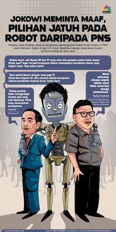 Saat Jokowi Pilih Robot Ketimbang PNS Eselon III dan IV Robot, Dan, Infographic, Knowledge, Education, News, Quotes, Anime, Design