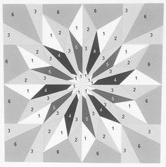 Sunburt Number Pattern