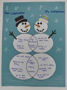Use snowmen to teach students to compare and contrast. I love this holiday reading activity! Class Activities, Holiday Activities, Reading Activities, Classroom Activities, Preschool Bulletin, Holiday Games, English Activities, Reading Groups, Reading Resources