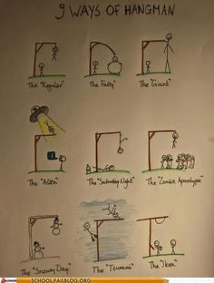 Types of hangman
