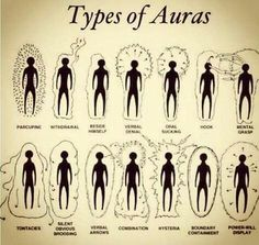 Knowing what energies surround you can help find your path better. Auras and Reiki seem to be hand in hand at times. Wiccan Spell Book, Wiccan Spells, Magick, Witchcraft, Wiccan Art, Wiccan Symbols, Magic Symbols, Les Chakras, Book Of Shadows