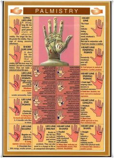 Palmistry or chiromancy, is the characterization and foretelling of the future through the study of the palm, also known as palm reading, or chirology