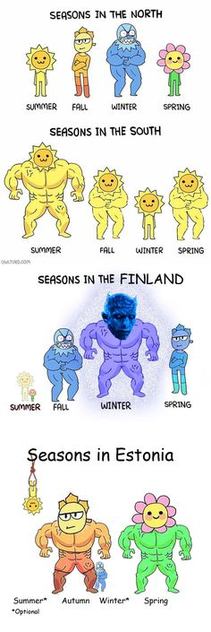 Seasons in Estonia for the past few years