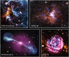Chandra X-ray observatory's archives come to life with celestial objects.