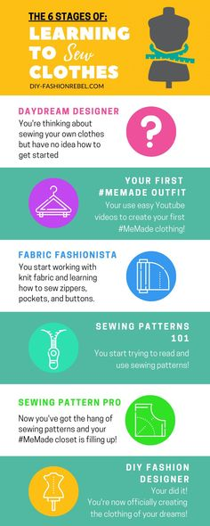 There are six main stages in the journey to creating your own clothing. Knowing which stage you're currently and what's coming up next will help you make faster progress with less confusion. I've outlined the six stages here but if you'd like more details pin and click-through. #learntosew #sewingblogger #diyfashion