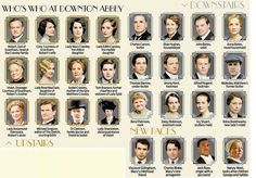 Who's Who At Downton Abbey ~ Season 4 (Upstairs and Downstairs)
