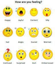 Teaching Kids Healthy Ways to Express Their Feelings
