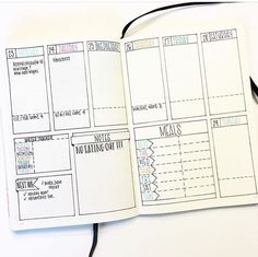 Two Bujo spread journals- one for misc. (good restaurants, go-to meals, etc) one for weekly things (like a planner but more asethetic) Bullet Journal Daily, Bullet Journal Banners, Planner Bullet Journal, Bullet Journal Spread, My Journal, Journal Pages, Bullet Journal Weekly Layout, Food Journal, Bullet Journal Grid Paper