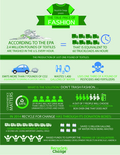 Recycle for Change presents the true price of fashion