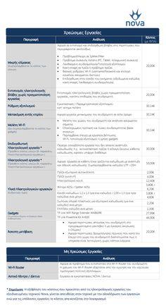Τιμοκατάλογος Εργασιών Τεχνικής Υποστήριξης Τηλεφωνίας & Internet - Υπηρεσίες Nova για το σπίτι   nova Nova