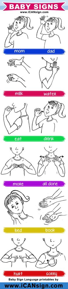 Baby Sign Language Chart by patricé - baby development Baby Kind, Our Baby, Baby Boy, Baby Sign Language Chart, Baby Language, Language Classes, American Sign Language, Baby Learning, Learning Asl