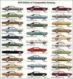 Big 1970 Oldsmobile Brochure Catalog 442 Toronado 98 Delta 88 Cutlass F 85 w 30 70s Cars, Retro Cars, Vintage Cars, Antique Cars, Vintage Auto, Vintage Diy, Car Guide, Auto Retro, Cadillac