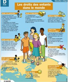 Fiche exposés : Les droits des enfants dans le monde Ap French, French Words, Learn French, French Teacher, Teaching French, French Education, French Expressions, French Grammar, French Classroom