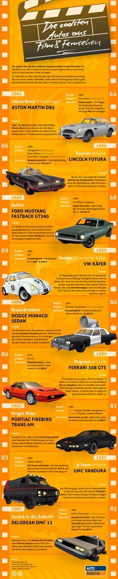 GASTBEITRAG: Die coolsten Autos aus Film und Fernsehen