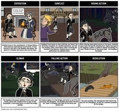 "Example ""The Legend of Sleepy Hollow"" Plot Diagram  Students can create a storyboard capturing the narrative arc in a work with a six-cell storyboard containing the major parts of the plot diagram. For each cell, have students create a scene that follows the story in sequence using: Exposition, Conflict, Rising Action, Climax, Falling Action, and Resolution."