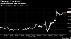 OPEC agreed to the outline of a deal that will cut production for the first time in eight years, surprising traders who had expected a continuation of the pump-at-will policy the group adopted in 2014 at the instigation of Saudi Arabia.