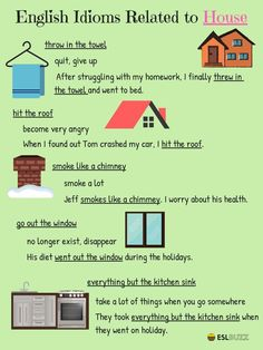 English idioms relating to the house, home, household furniture and equipment furniture worksheet Common Idioms about the House and Home in English - ESLBuzz Learning English Slang English, English Phrases, English Idioms, English Grammar, English Vocabulary Words, Learn English Words, Grammar And Vocabulary, Vocabulary Activities, Preschool Worksheets