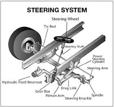 school bus engine diagram google search cdl pinterest school Bus Parts Warehouse steering system