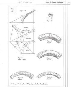 Tangent handrail design