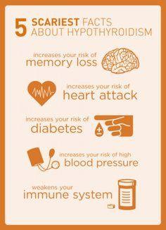 AMEN! Thyroid cancer awareness #thyroidcancer # ...