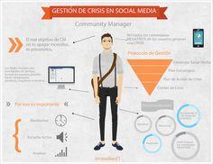 25 Ideas De Comunicacion De Crisis Socialismo Redes Sociales Comunicacion