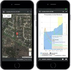 This app can send weather and soil data to farmers' phones -- meet the next generation of AgTech.
