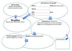 Newspaper Article Template Sample template word newspaper