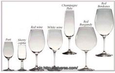 Formal Setting: Glasses