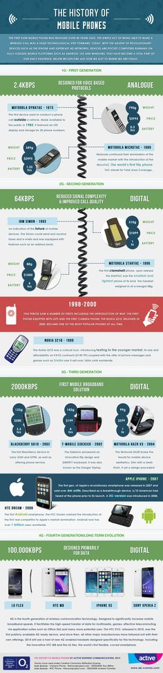 The History of Mobile Phones  #infographic #MobilePhone #History