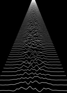 Joy Division's Unknown Pleasures, personally rated as Peter Saville's finest moment, comes to life and keeps on gif Op Art, Pattern Texture, Unknown Pleasures, Image 3d, Joy Division, Generative Art, Gif Animé, Animated Gif, Illusion Art