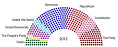 Thought experiment: What if the U.S. had a parliament with proportional representation? http://dkel.ec/1UhNIBR