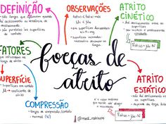 Física - Google Drive Study Notes, Google Drive, Good To Know, Bullet Journal, Study Ideas, Vest, Cards, Instagram, Teaching Tips