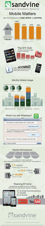 Tendencias móviles. #infografia #infographic #Internet