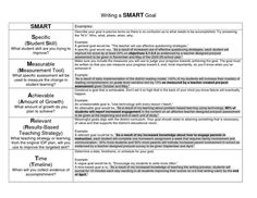 How To Write Essay Proposal Educational Goal Essay  Top Tips For Writing An Essay In A Hurry  Educational Goals  Graduating From High School Essay also Essay On Business Communication  Best Grad School Tips Images On Pinterest  Personal Development  High School Entrance Essay Samples