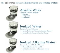 the difference between alkaline water and ionized water? alkaline, ionized water explainedalkaline, ionized water explainedis the difference between alkaline water and ionized water? Kangen Water Benefits, Alkaline Water Benefits, Benefits Of Drinking Water, Agua Kangen, Ionised Water, Diet Water, Kangen Water Machine, All About Water, Alkaline Diet Recipes