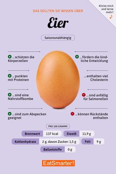 Hühnereier All around Worth knowing: What you should know about chicken eggs and their contents. # Diet tips # Diet plan # Diet recipes Boiled Egg Nutrition, Egg Nutrition Facts, Boiled Egg Diet, Health Facts, Health Diet, Health And Nutrition, Nutrition Guide, Proper Nutrition, Healthy Food List