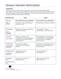Types Of Nursing Jobs – Nursing Degree Info Nursing School Notes, Nursing Career, Medical School, Med Surg Nursing, Nicu Nursing, Nursing School Prerequisites, Nursing Assessment, Online Nursing Schools, Pediatric Nursing