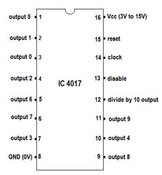IC 4017 Decade Counter - Pin Configuration of IC and Applications Electronic Schematics, Arduino, Circuit, Counter, Diagram, Tech, Symbols, Tecnologia, Icons