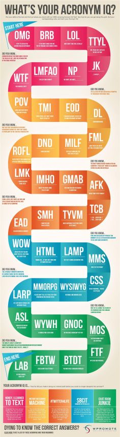 How fluent are you in web lingo?
