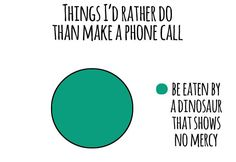 Things I'd rather do than make a phone call...