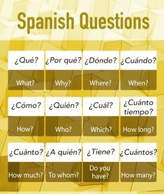 Simple language learning: Question words in Spanish . Simple language learning: Question words in Spanish . Spanish Practice, Spanish Lessons For Kids, Learn To Speak Spanish, Spanish Basics, Study Spanish, Spanish English, Learn English, French Lessons, Learn French