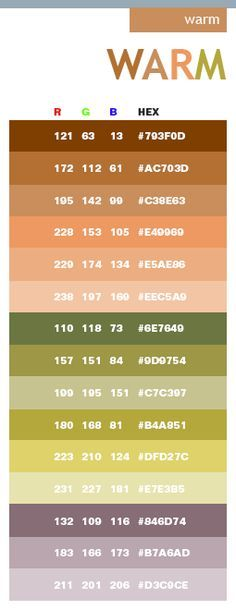 Warm color schemes, color combinations, color palettes for print (CMYK) and Web (RGB + HTML) Rgb Palette, Colour Pallette, Warm Color Schemes, Color Combos, Couleur Html, Rgb Color Codes, Web Colors, Warm Colours, Web Design