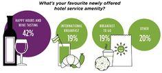 Hotel 2013: cosa vogliono (e cosa rubano) i clienti? | Booking Blog™ - Il blog del Web Marketing Turistico