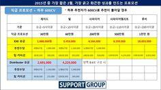 www.sponsor.so JEUNESSE  GLOBAL KOREA 2월마감 성취 프로모션 Big Money 시뮬레이션 - 아시아 최강그룹 서포트그룹-