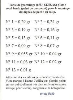 table_de_grammage_plomb_111209