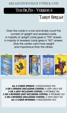 Yes or No Tarot Spreads. Sometimes we just need a simple Yes or No answer. I've been there. Here is a real tip though. Do your best to rephrase your question so that it is not answered by a simple Yes...