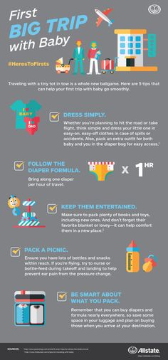 Planning to take your first big trip with baby this holiday season? These 5 tips can help the traveling go smoothly.