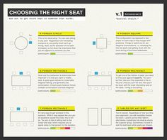 Infographic: Choosing the Right Seat at a Dinner Party /