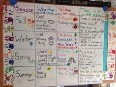fall seasons anchor charts - Google Search